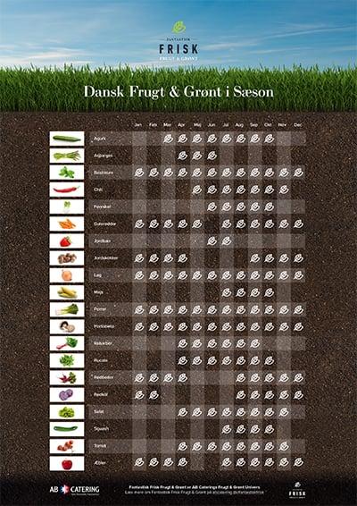 grøntsager sæson oversigt